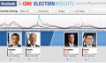 Facebook-CNN Election Insights