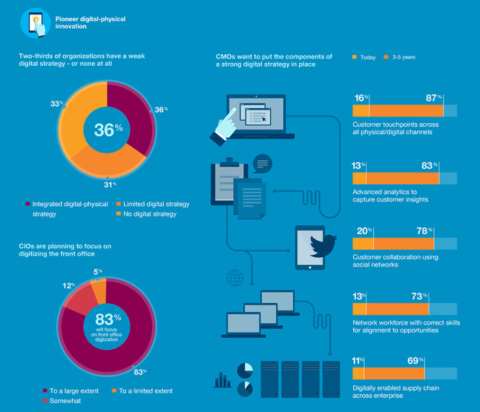 Understanding_consumer_digital