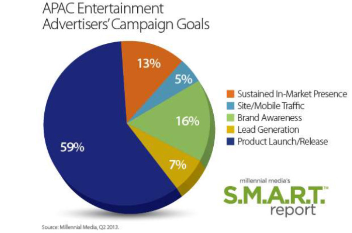 MM_APAC_EntertainmentGoals
