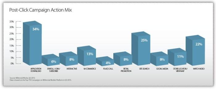 millennial chart 01