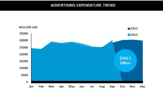 Ad-spend-1