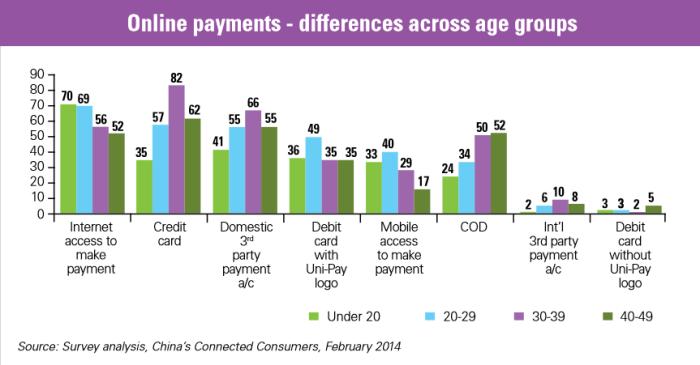 KPMG online payment methods2