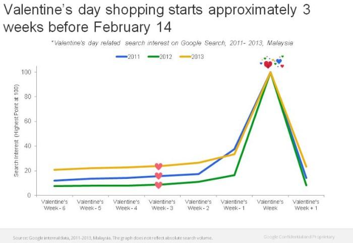 google vday 01