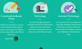 Crowdtivate_May2014_StartHub