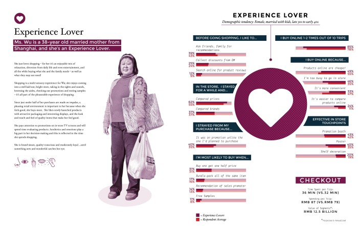 Experience Lover