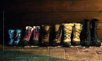 HSBC Premier Your Personal Economy in Good Hands Rebranding Snow Boots