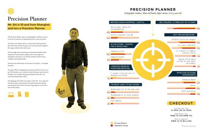 Precision Planner