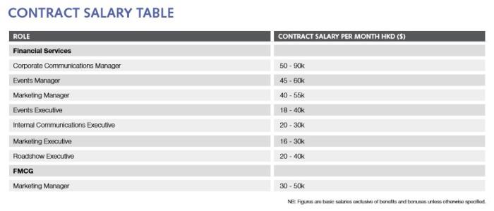 robert half salary guide 2014 hong kong