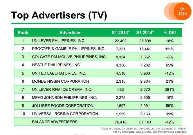 Best tv autos weblog for Advertise for companies