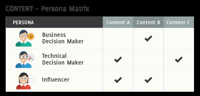 Persona_Matrix