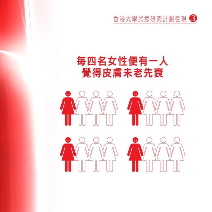 Shiseido Mind Resource Ogilvy HKUPOP