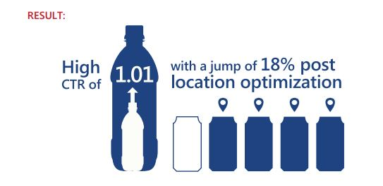 Case Study: Pepsi, AdNear creates location targeted ads for