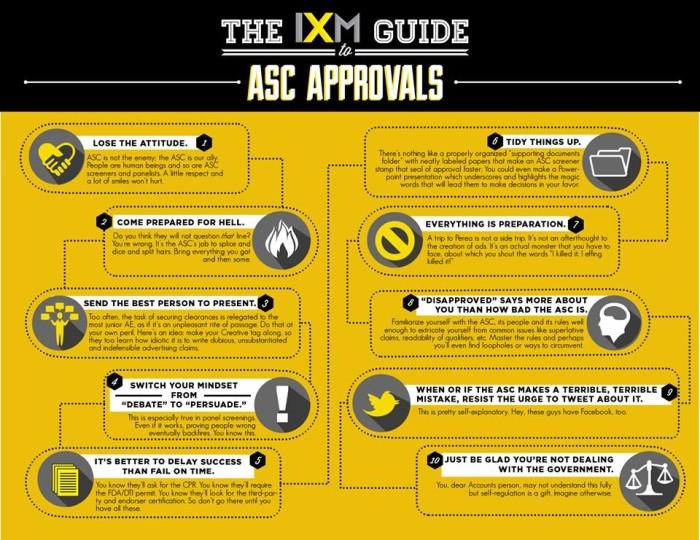 IXM ASC Infographic