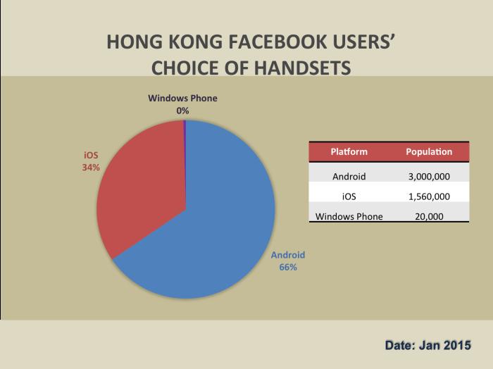 2015jan-handset