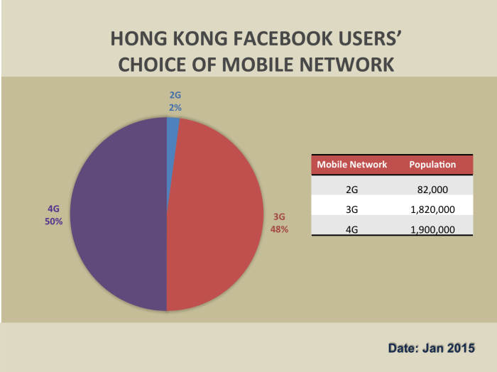 2015jan-network