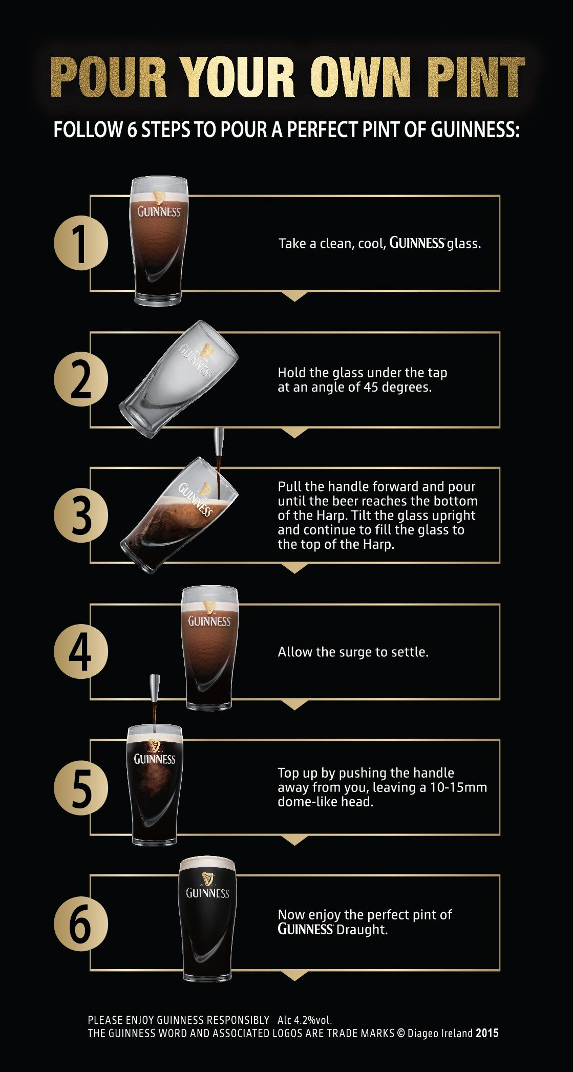 Steps To Apply Makeup For Beginners: Guinness Unveils Six Steps To A Perfect Pint