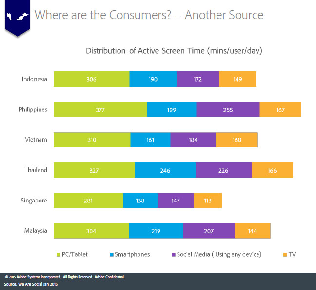 Consumers