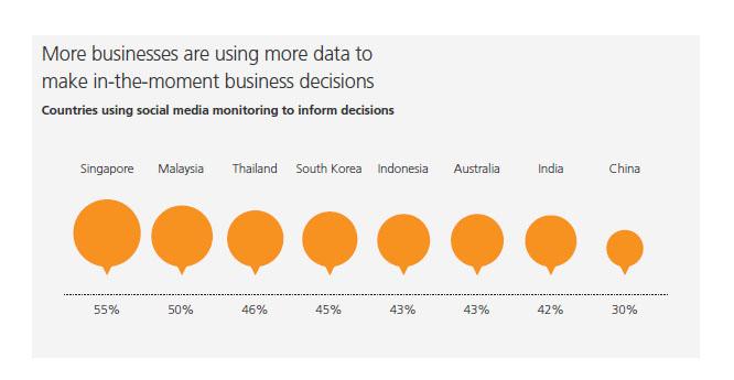 Data_business