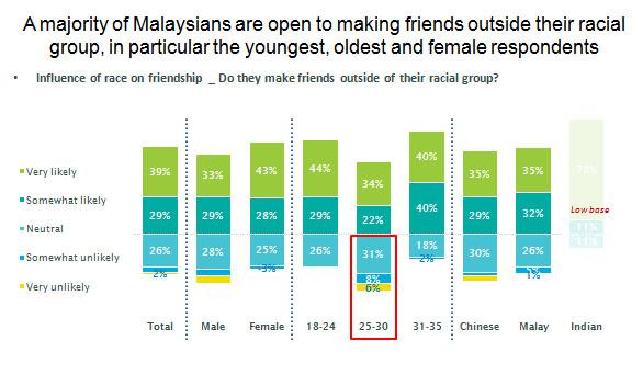 Malaysians_2