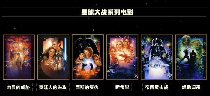 Star War 2