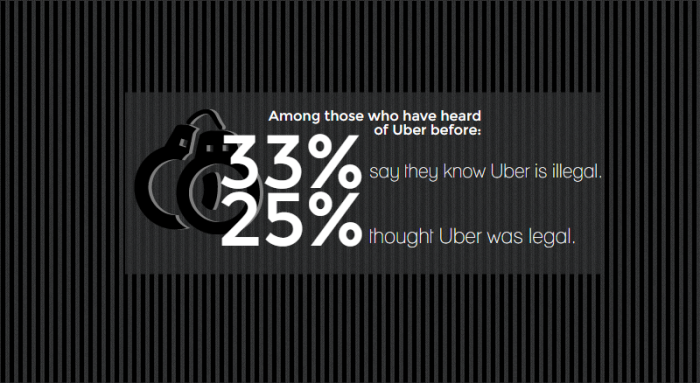 uber6