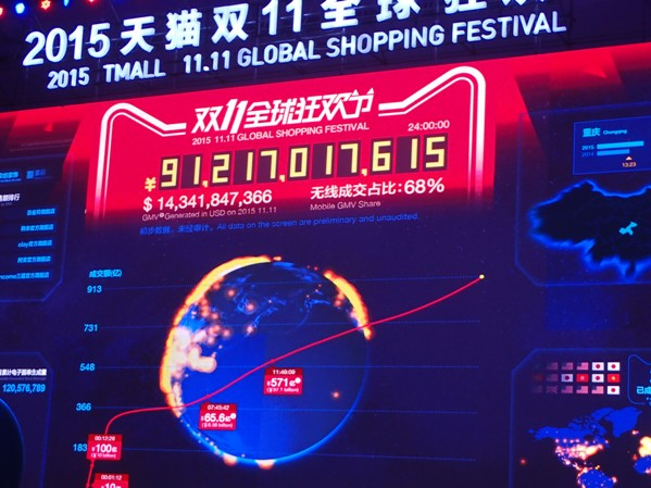 Singles Day final screen