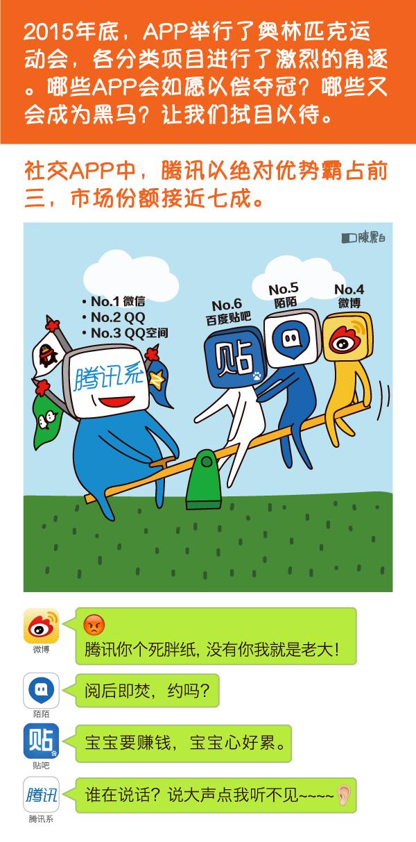 China's App Olympics 1