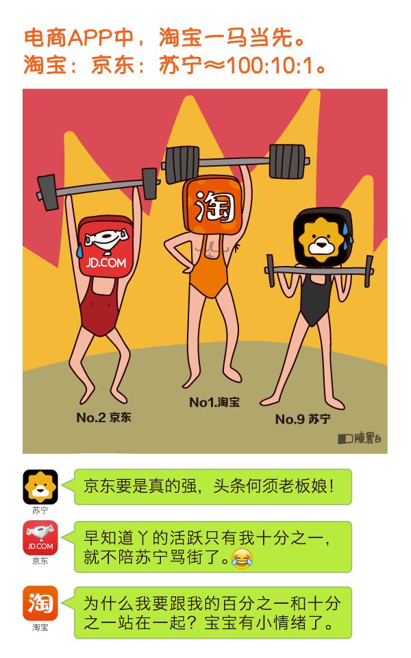 China's App Olympics 2