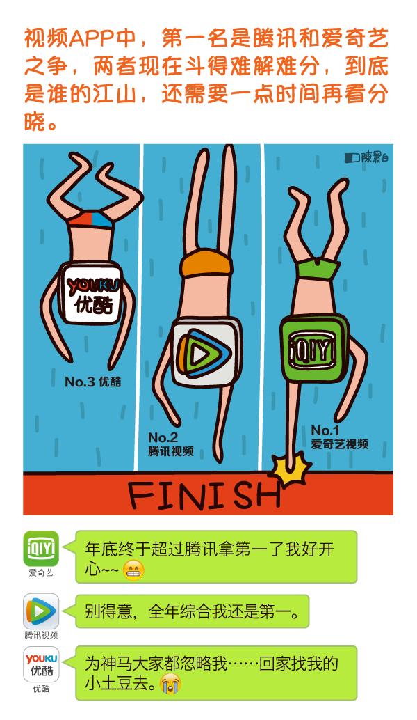 China's App Olympics 4
