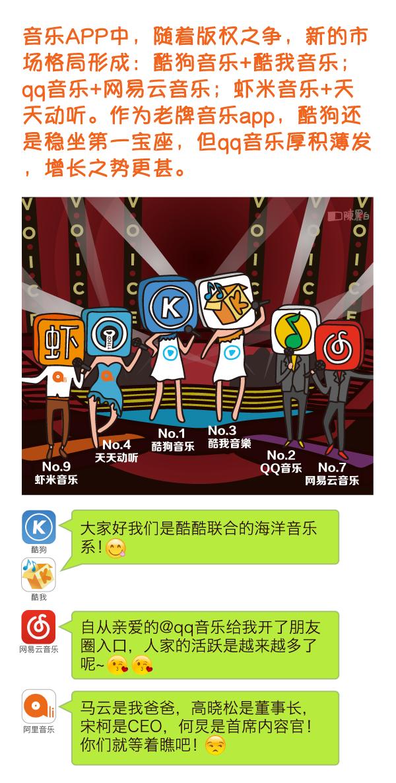 China's App Olympics 7