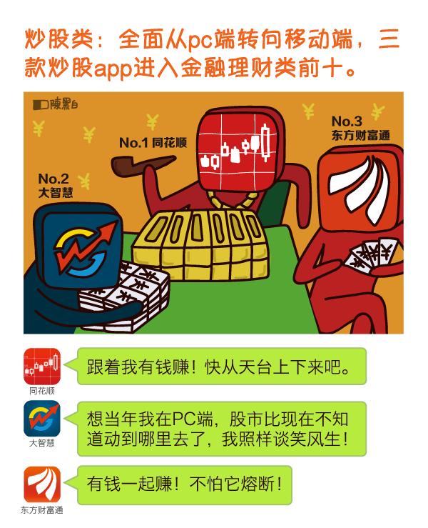 China's App Olympics 8