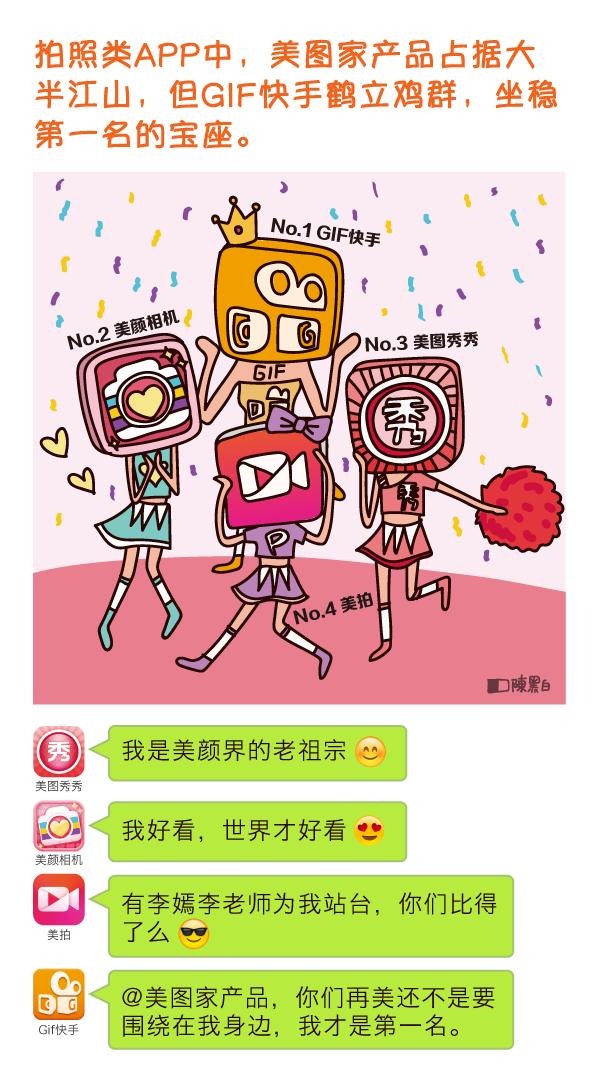 China's App Olympics 9