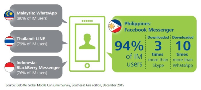 Deloitte's Global Mobile Consumer Survey 1