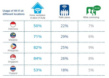 Deloitte's Global Mobile Consumer Survey 3