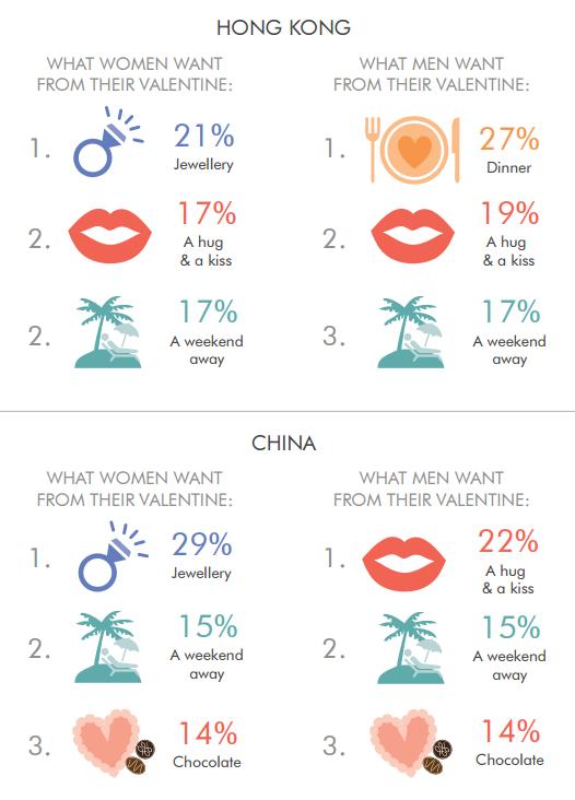 vday_infographic