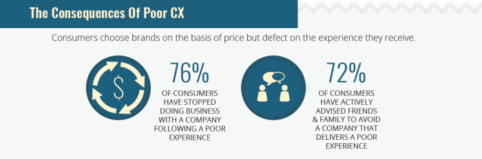 LogMeIn CX Survey 1