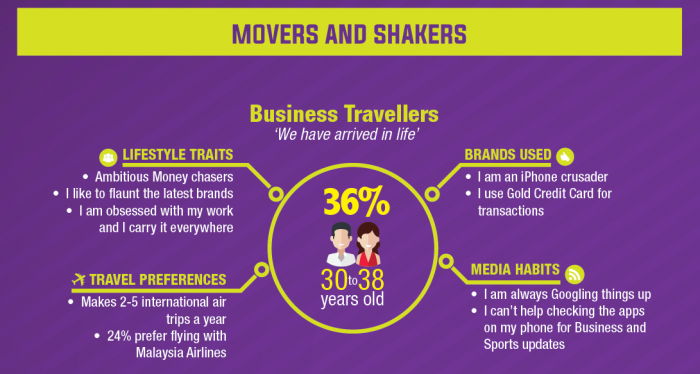 Mindshare Movers and shakers