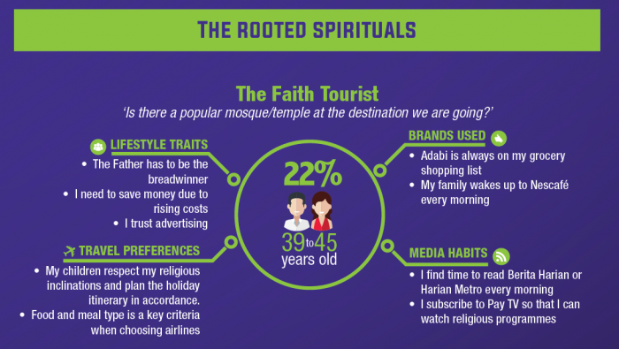 Mindshare The rooted spirituals