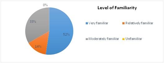 ZenithOptimedia_Nielsen_DMP survey 1