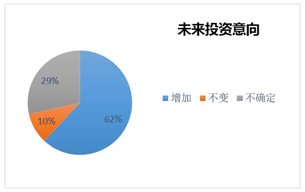 ZenithOptimedia_Nielsen_DMP survey 10