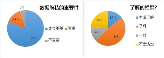ZenithOptimedia_Nielsen_DMP survey 14