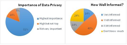 ZenithOptimedia_Nielsen_DMP survey 7