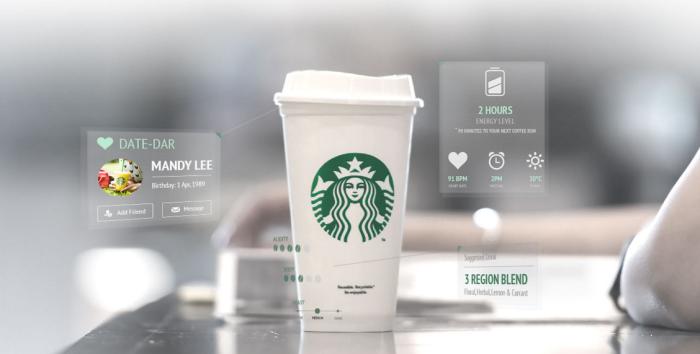 Starbucks April Fools