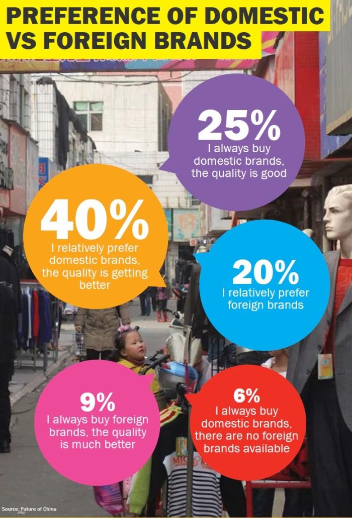 OMD China_Future of China Study 6
