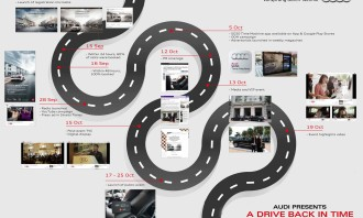 Audi Presents a Drive Back in Time