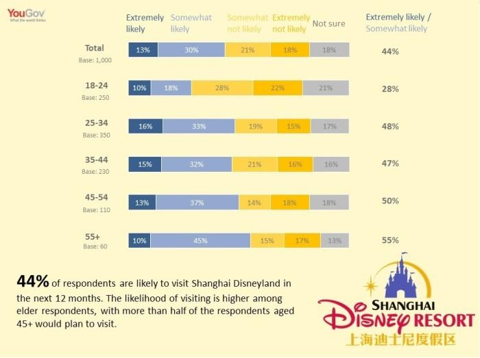 Shanghai Disneyland Infographic_2