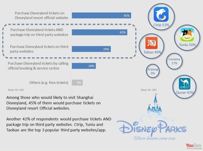 Shanghai Disneyland Infographic_4