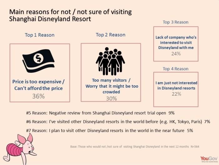 Shanghai Disneyland Infographic_5