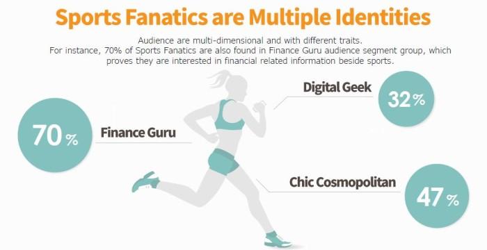 sports fanatics are multi