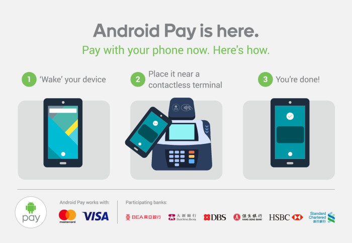 AndroidPay_EN
